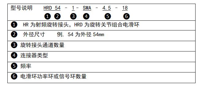 射频关节型号